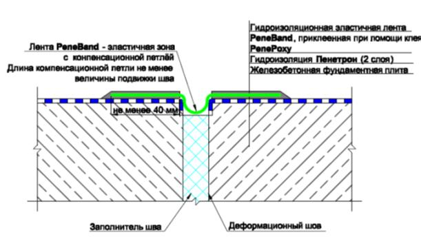 9 шумоизоляция потолка лансер